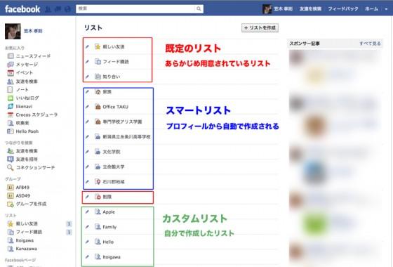 リストの一覧画面