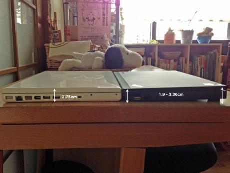 Lenovo ThinkPad x230
