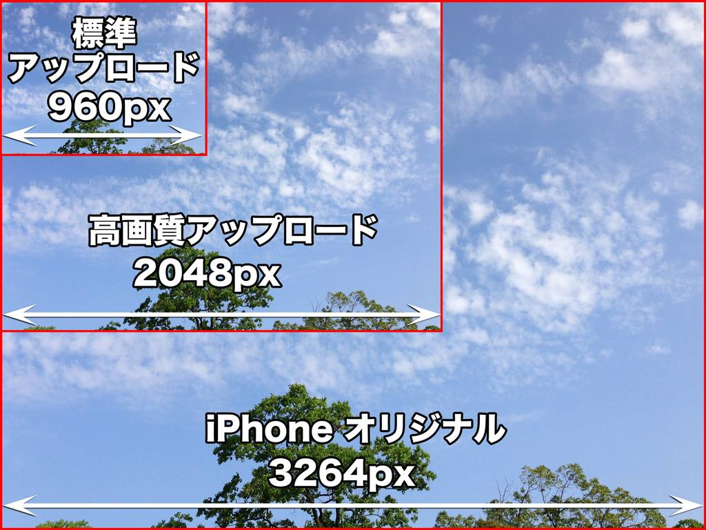 Facebookへアップロードした写真のサイズ比較