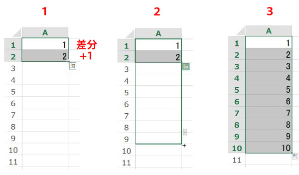 Excelで連番