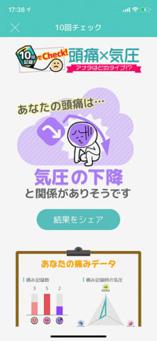 iPhone Apps 頭痛ーる