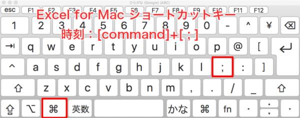 Excel-shortcut-Mac 時刻