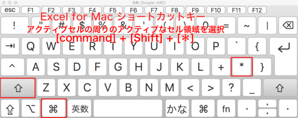 Mac:[command]+[Shift]+[*]