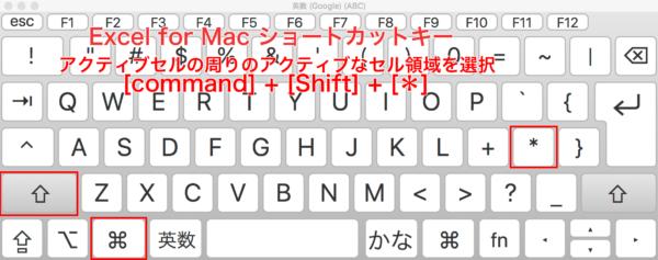 Mac:[command]+[Shift]+[*]