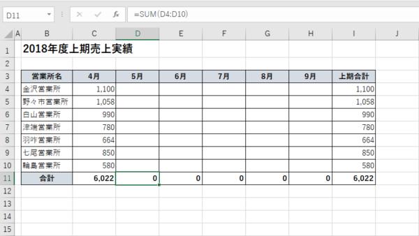 Excel 数式の入っているセルに0が表示されている