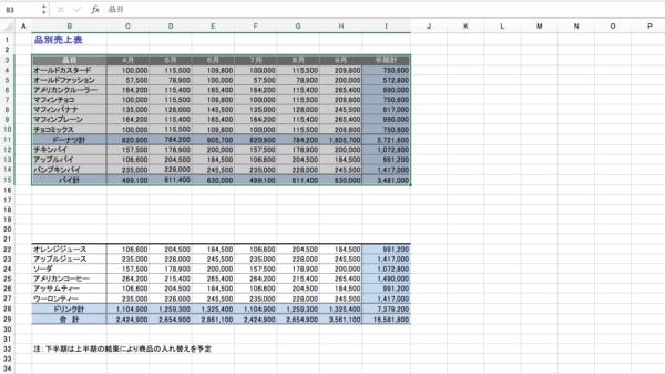 Excel:[control]+[shift]+[*]