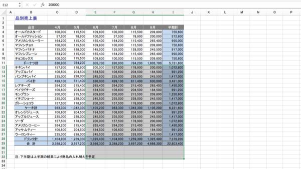 Excel:[control]+[shift]+[End]