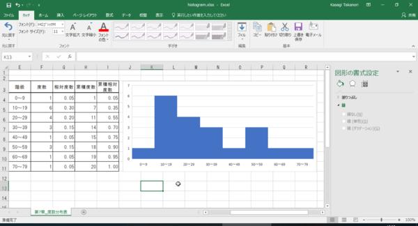 Excel2016 ヒストグラム